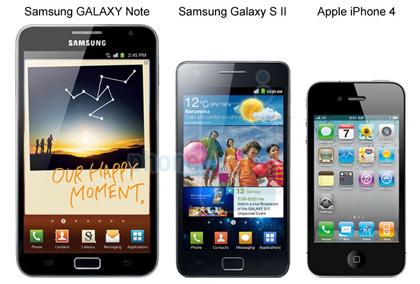 Samsung Galaxy Note - сравнение диагоналей